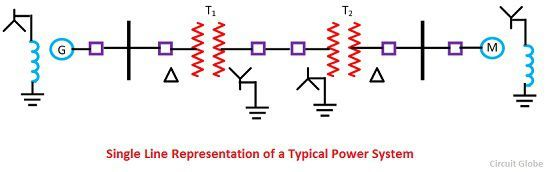 single-line-reoresentation-of-a-typical-power-system